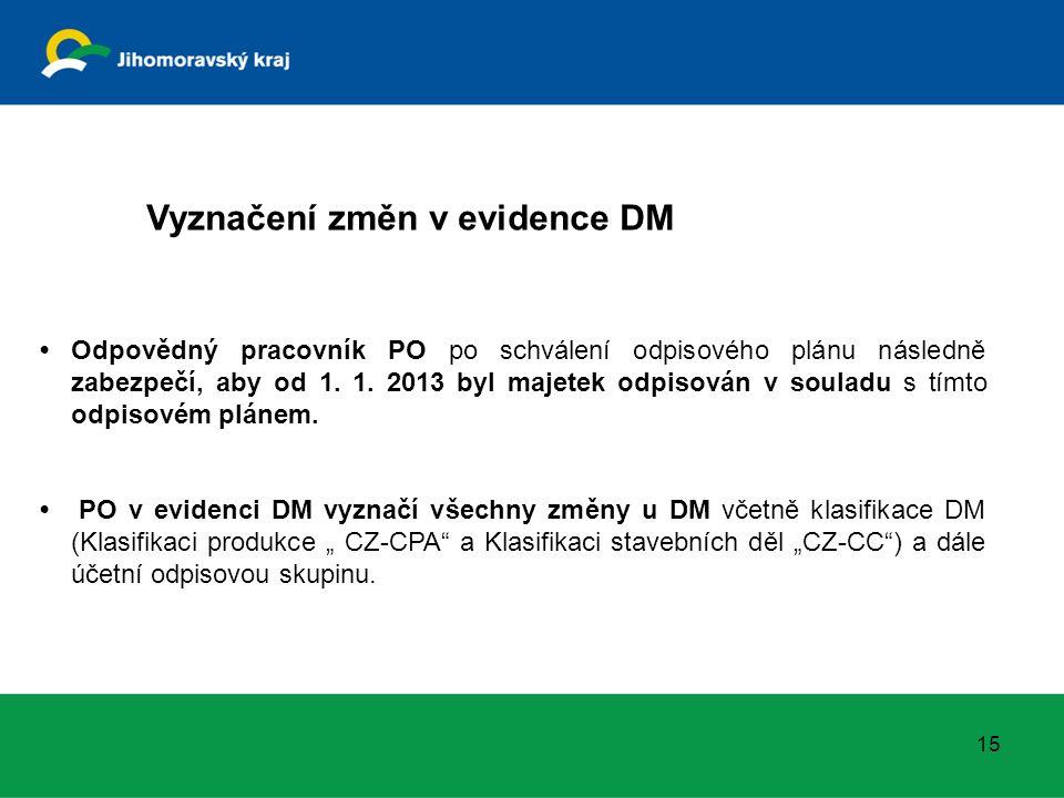Vyznačení změn v evidence DM Odpovědný pracovník PO po schválení odpisového plánu následně zabezpečí, aby od 1.