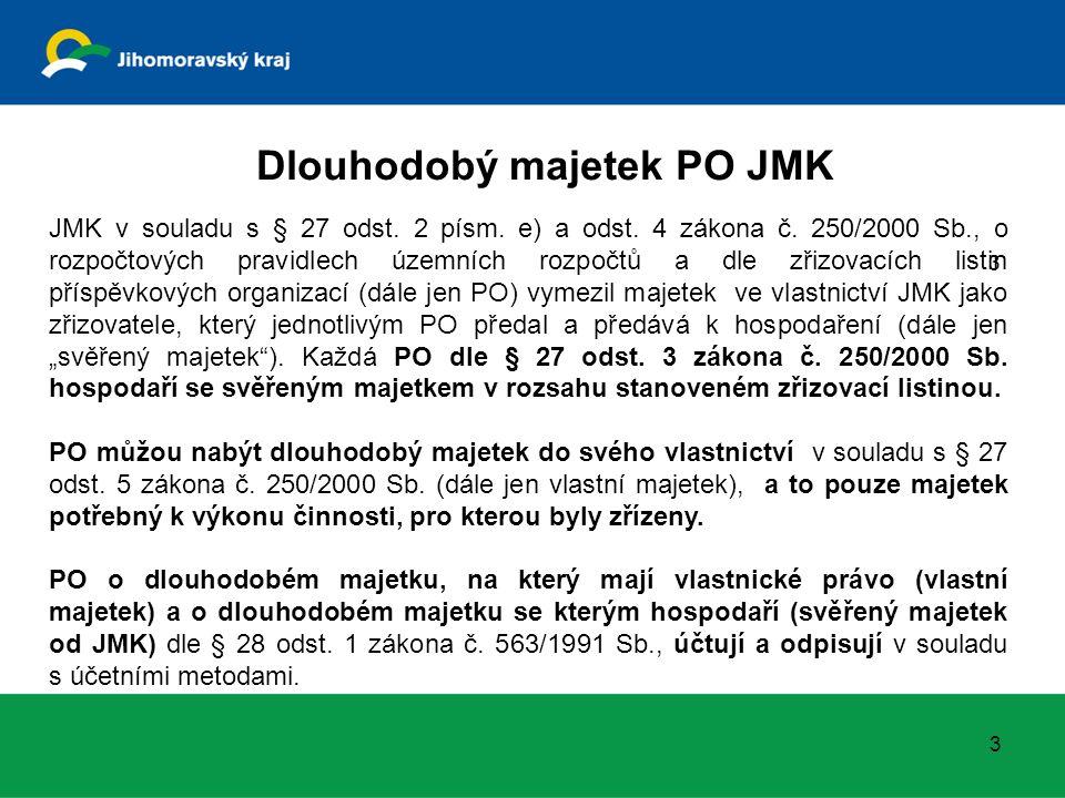 Dlouhodobý majetek PO JMK 3 JMK v souladu s § 27 odst.