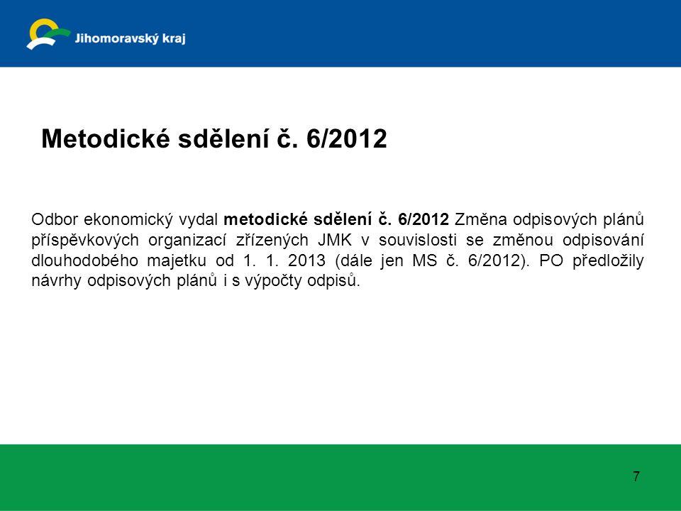 7 Odbor ekonomický vydal metodické sdělení č.