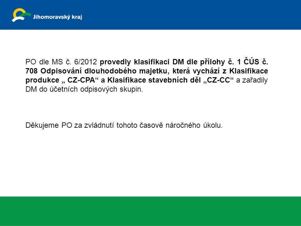 PO dle MS č. 6/2012 provedly klasifikaci DM dle přílohy č.