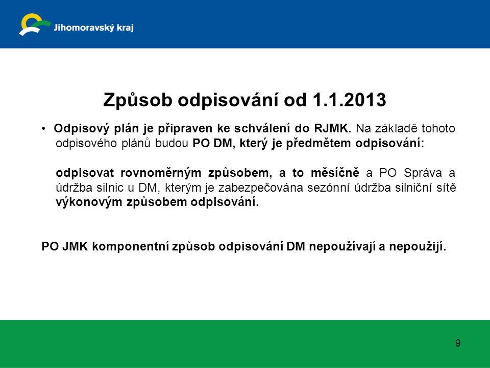 9 Způsob odpisování od 1.1.2013 Odpisový plán je připraven ke schválení do RJMK.