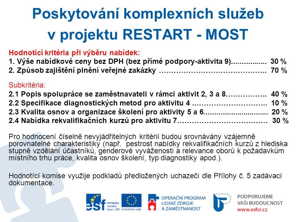 Poskytování komplexních služeb v projektu RESTART - MOST Hodnotící kritéria při výběru nabídek: 1.