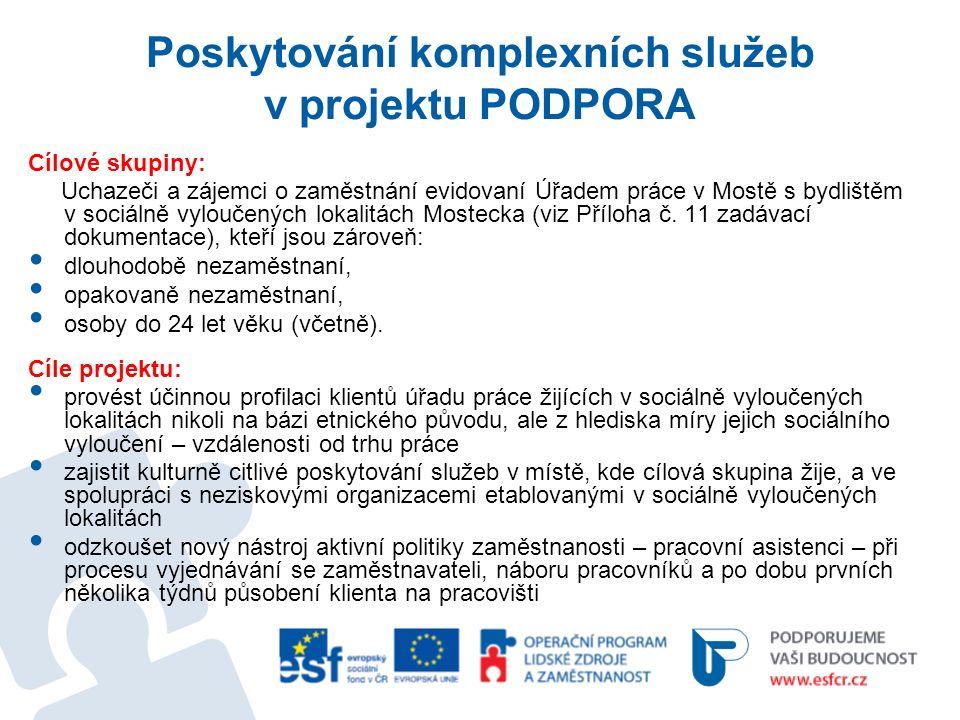 Poskytování komplexních služeb v projektu PODPORA Cílové skupiny: Uchazeči a zájemci o zaměstnání evidovaní Úřadem práce v Mostě s bydlištěm v sociálně vyloučených lokalitách Mostecka (viz Příloha č.