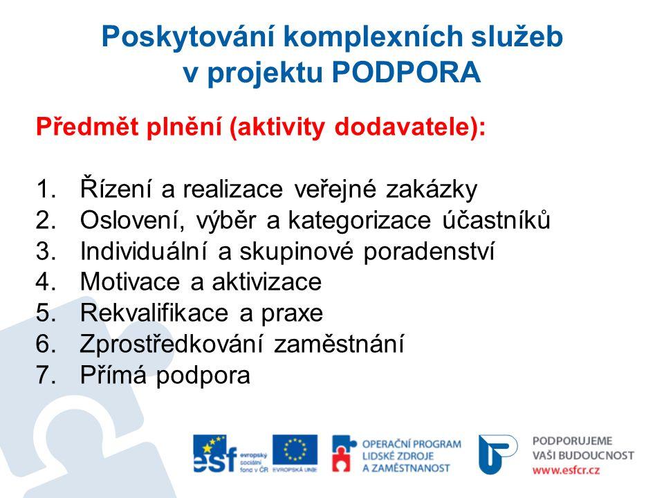Poskytování komplexních služeb v projektu PODPORA Předmět plnění (aktivity dodavatele): 1.Řízení a realizace veřejné zakázky 2.Oslovení, výběr a kategorizace účastníků 3.Individuální a skupinové poradenství 4.Motivace a aktivizace 5.Rekvalifikace a praxe 6.Zprostředkování zaměstnání 7.Přímá podpora