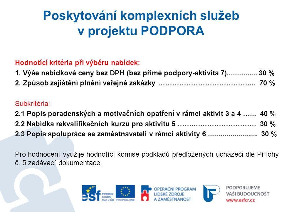 Poskytování komplexních služeb v projektu PODPORA Hodnotící kritéria při výběru nabídek: 1.