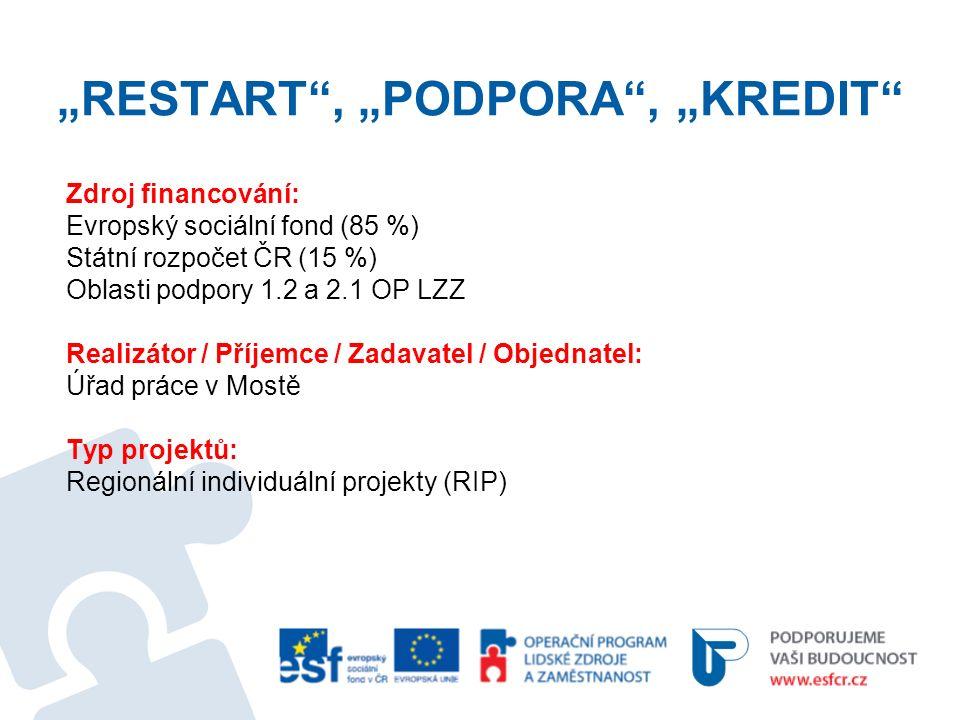 """""""RESTART , """"PODPORA , """"KREDIT Zdroj financování: Evropský sociální fond (85 %) Státní rozpočet ČR (15 %) Oblasti podpory 1.2 a 2.1 OP LZZ Realizátor / Příjemce / Zadavatel / Objednatel: Úřad práce v Mostě Typ projektů: Regionální individuální projekty (RIP)"""