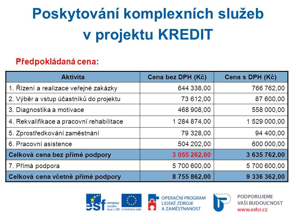 Poskytování komplexních služeb v projektu KREDIT Předpokládaná cena: AktivitaCena bez DPH (Kč)Cena s DPH (Kč) 1.
