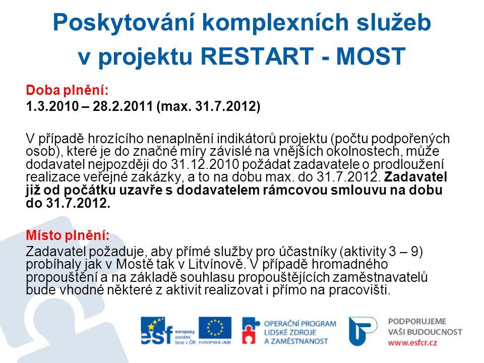 Poskytování komplexních služeb v projektu RESTART - MOST Doba plnění: 1.3.2010 – 28.2.2011 (max.