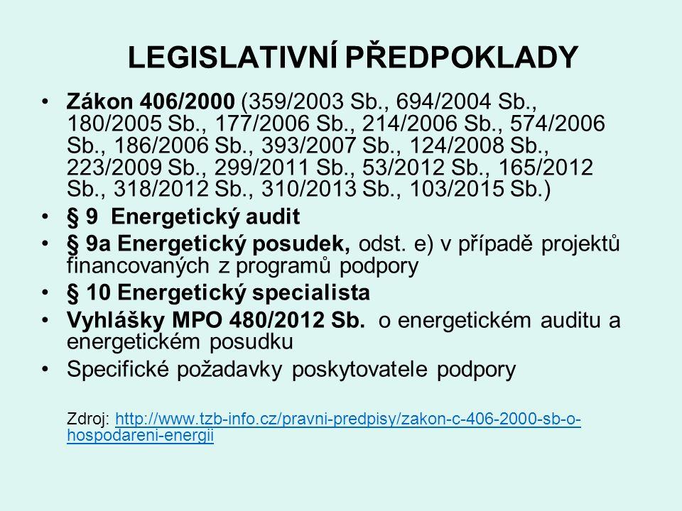 LEGISLATIVNÍ PŘEDPOKLADY Zákon 406/2000 (359/2003 Sb., 694/2004 Sb., 180/2005 Sb., 177/2006 Sb., 214/2006 Sb., 574/2006 Sb., 186/2006 Sb., 393/2007 Sb., 124/2008 Sb., 223/2009 Sb., 299/2011 Sb., 53/2012 Sb., 165/2012 Sb., 318/2012 Sb., 310/2013 Sb., 103/2015 Sb.) § 9 Energetický audit § 9a Energetický posudek, odst.