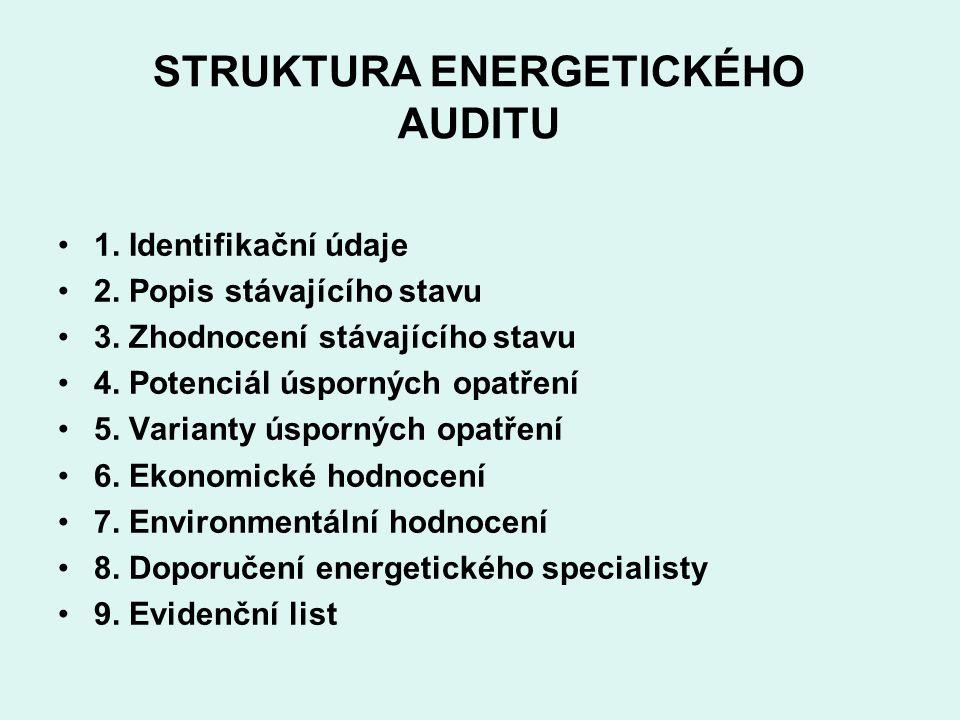 STRUKTURA ENERGETICKÉHO AUDITU 1. Identifikační údaje 2.