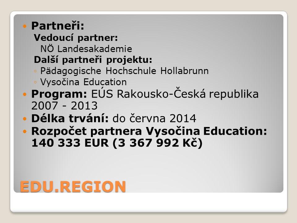 EDU.REGION Partneři: Vedoucí partner: NÖ Landesakademie Další partneři projektu: ◦Pädagogische Hochschule Hollabrunn ◦Vysočina Education Program: EÚS