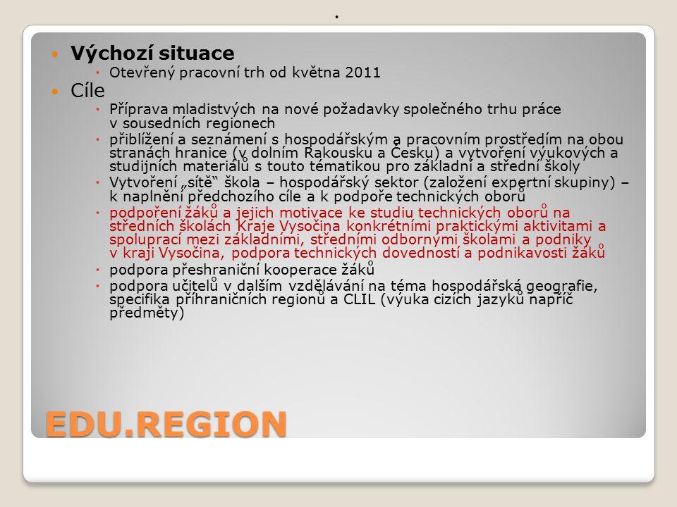 EDU.REGION Výchozí situace  Otevřený pracovní trh od května 2011 Cíle  Příprava mladistvých na nové požadavky společného trhu práce v sousedních reg
