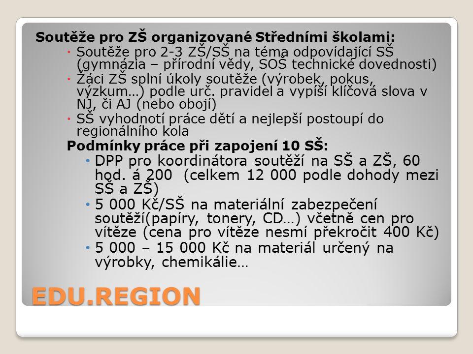 EDU.REGION Soutěže pro ZŠ organizované Středními školami:  Soutěže pro 2-3 ZŠ/SŠ na téma odpovídající SŠ (gymnázia – přírodní vědy, SOŠ technické dov