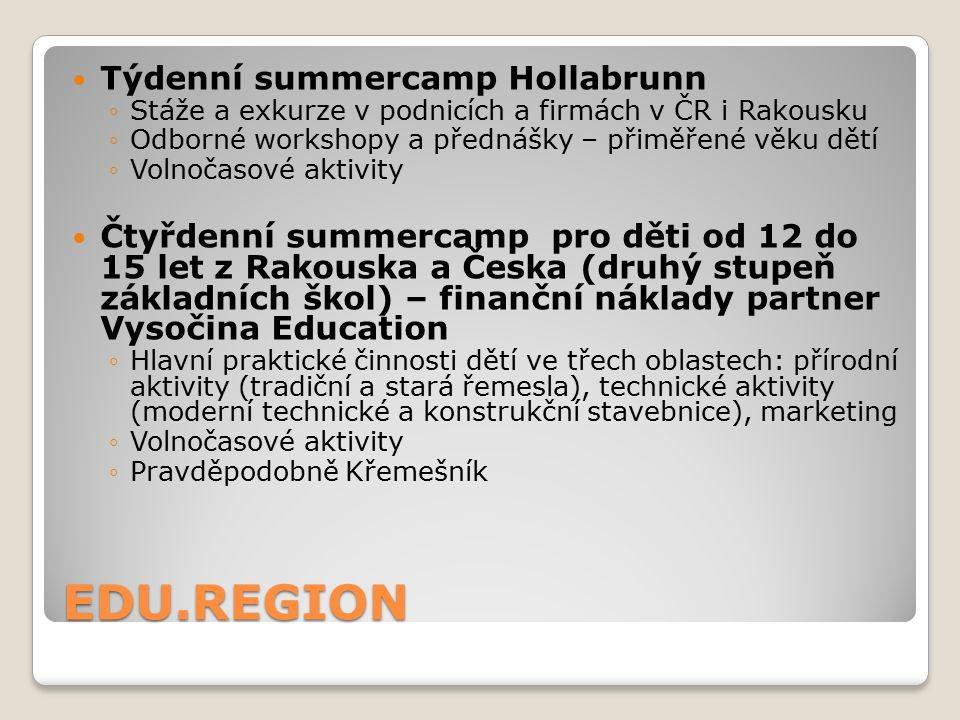 EDU.REGION Týdenní summercamp Hollabrunn ◦Stáže a exkurze v podnicích a firmách v ČR i Rakousku ◦Odborné workshopy a přednášky – přiměřené věku dětí ◦