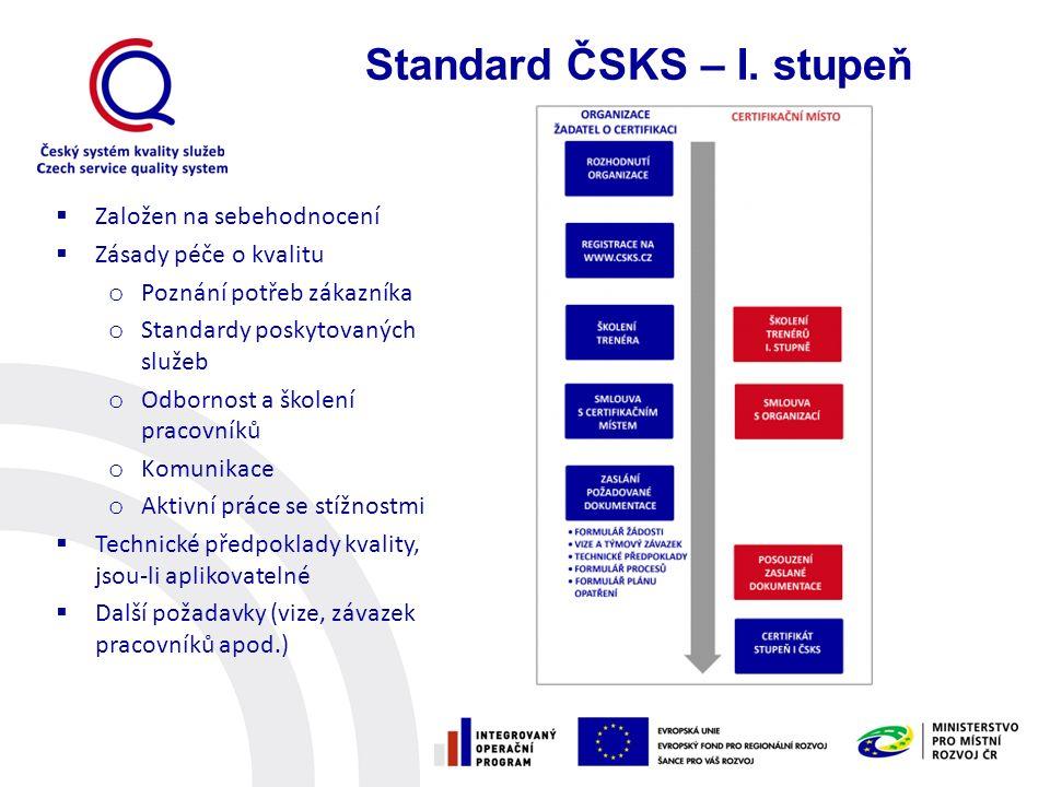  Založen na sebehodnocení  Zásady péče o kvalitu o Poznání potřeb zákazníka o Standardy poskytovaných služeb o Odbornost a školení pracovníků o Komu