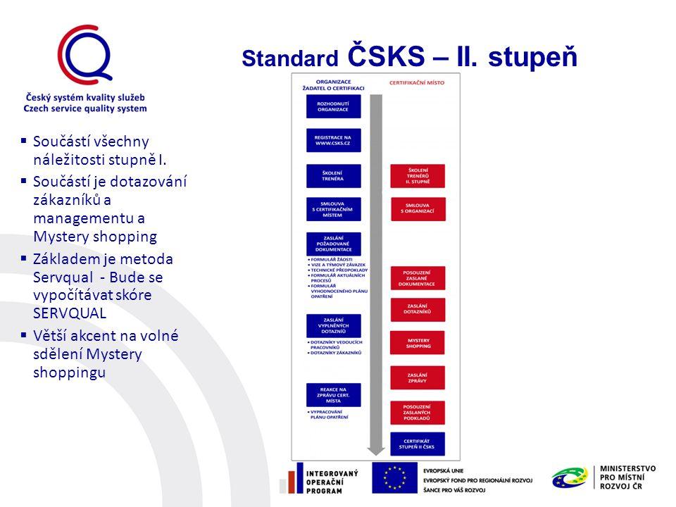 Standard ČSKS – II. stupeň  Součástí všechny náležitosti stupně I.  Součástí je dotazování zákazníků a managementu a Mystery shopping  Základem je