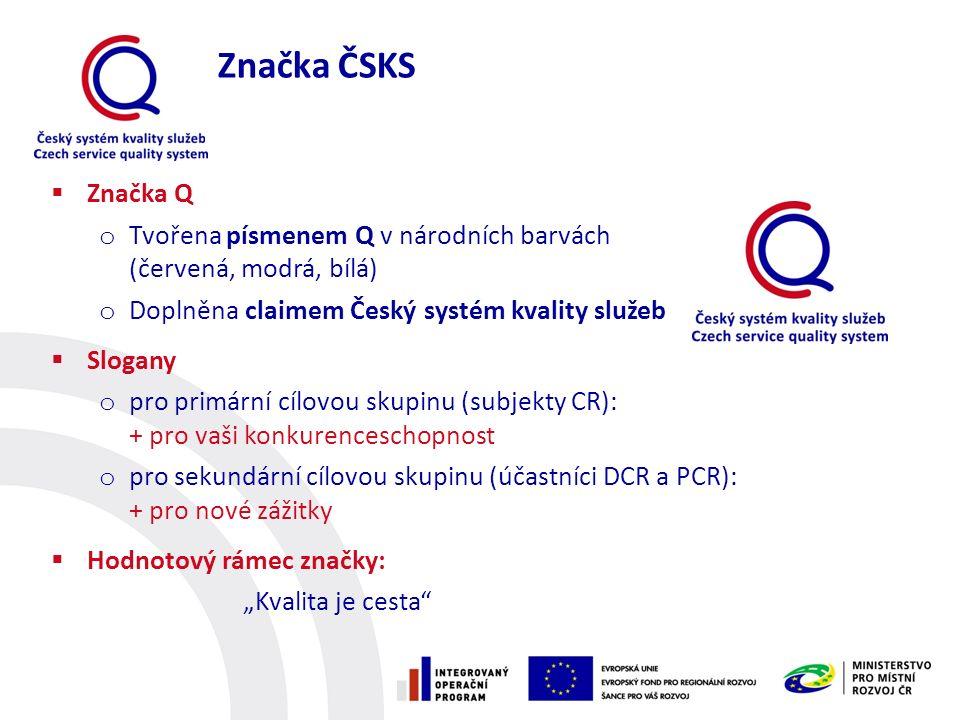  Značka Q o Tvořena písmenem Q v národních barvách (červená, modrá, bílá) o Doplněna claimem Český systém kvality služeb  Slogany o pro primární cíl
