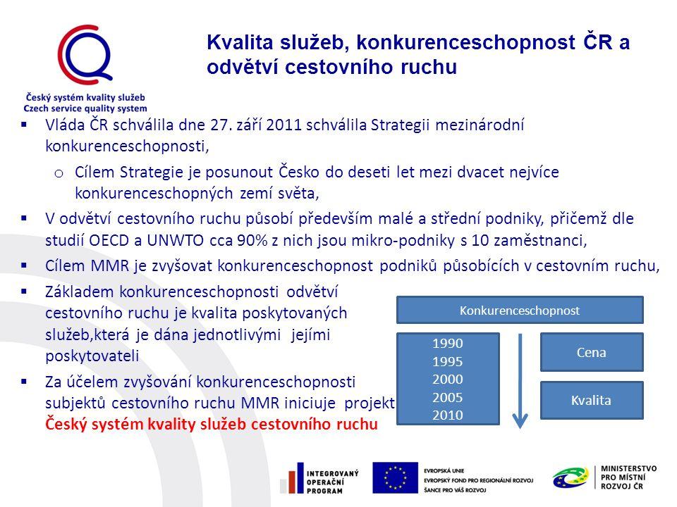 """ Značka Q o Tvořena písmenem Q v národních barvách (červená, modrá, bílá) o Doplněna claimem Český systém kvality služeb  Slogany o pro primární cílovou skupinu (subjekty CR): + pro vaši konkurenceschopnost o pro sekundární cílovou skupinu (účastníci DCR a PCR): + pro nové zážitky  Hodnotový rámec značky: """"Kvalita je cesta Značka ČSKS"""