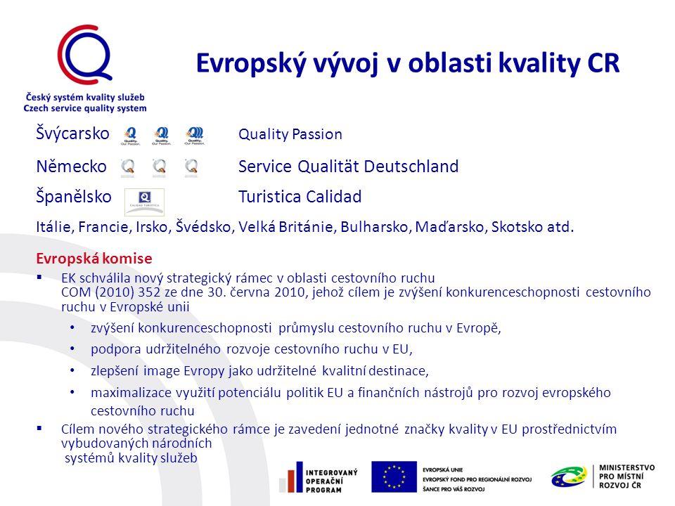 Švýcarsko Quality Passion NěmeckoService Qualität Deutschland Španělsko Turistica Calidad Itálie, Francie, Irsko, Švédsko, Velká Británie, Bulharsko,