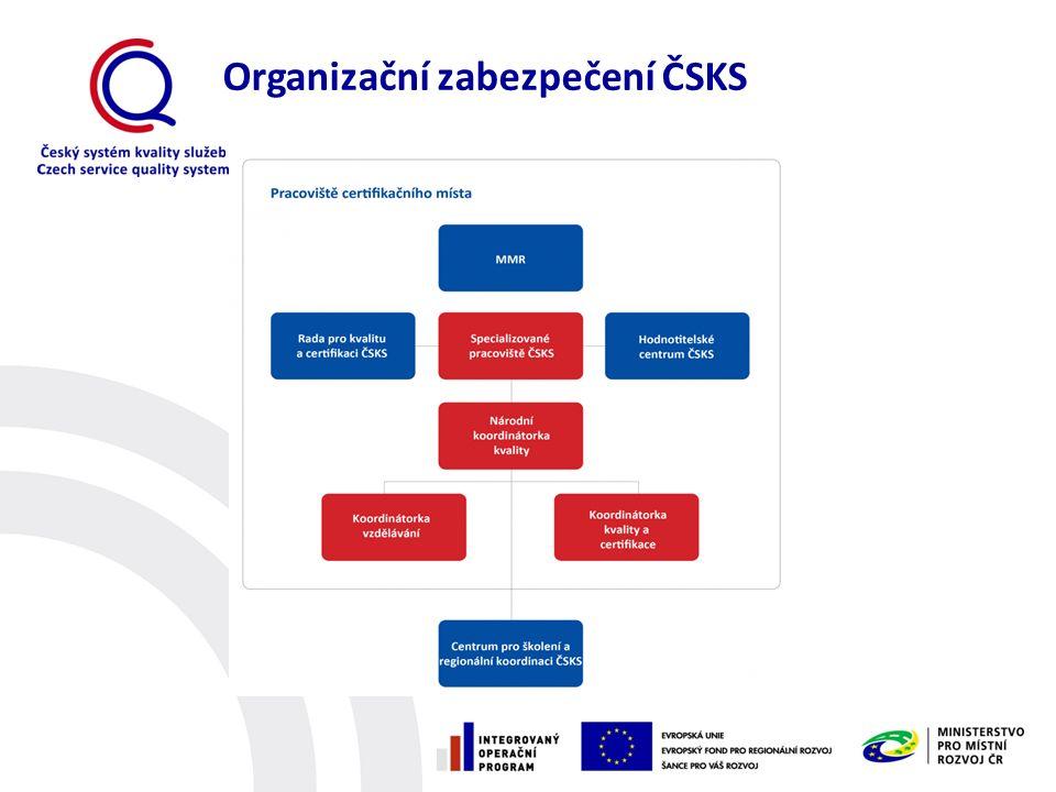 Standard ČSKS  Standard kvality v oblasti služeb cestovního ruchu a navazujících služeb, jež má 2 základní stupně  Určen pro nejmenší, malé a střední podniky  Pokrývá oblast očekávání a vnímání spokojenosti  Nepředepisuje úroveň kvality  Zahrnuje technické standardy (AHR, AK, ATIC, ALD)  Oceňuje snahu zlepšit se  Při certifikaci I.