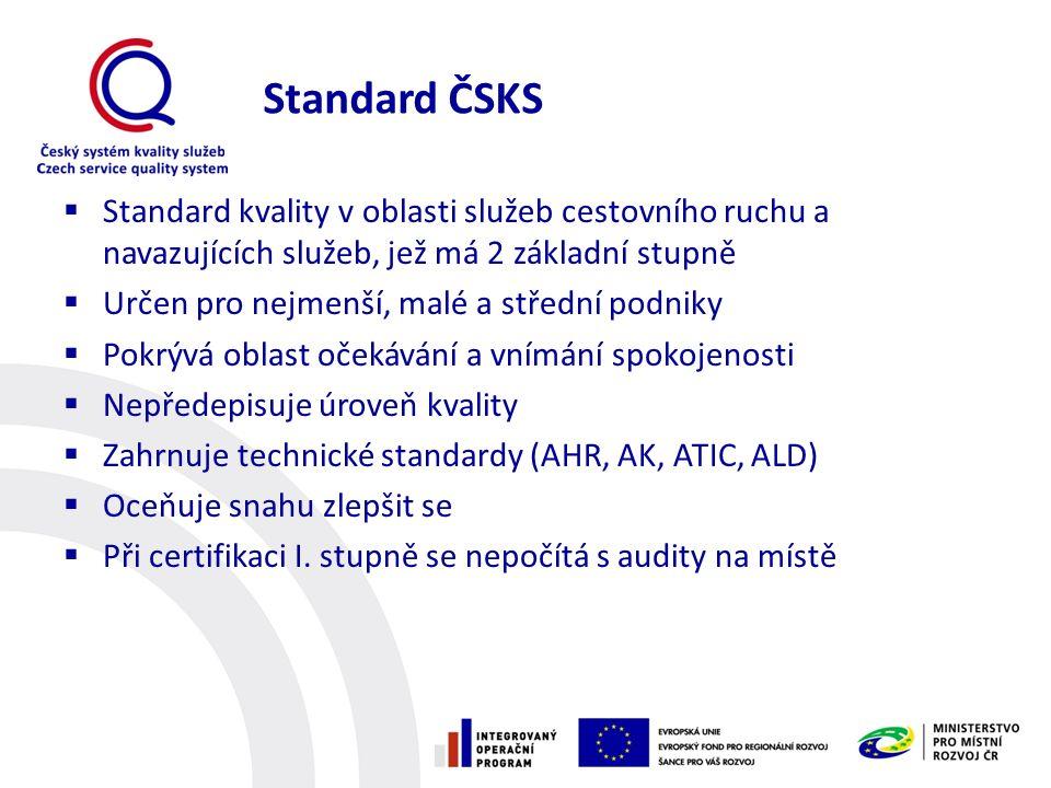 Standard ČSKS  Standard kvality v oblasti služeb cestovního ruchu a navazujících služeb, jež má 2 základní stupně  Určen pro nejmenší, malé a středn