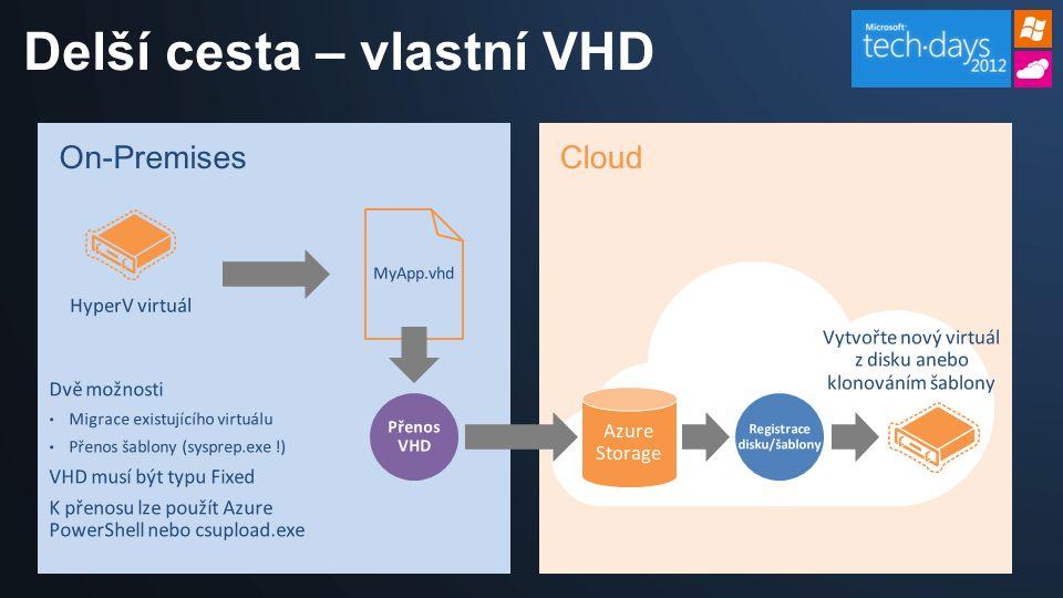 Delší cesta – vlastní VHD On-Premises HyperV virtuál MyApp.vhd Cloud Vytvořte nový virtuál z disku anebo klonováním šablony