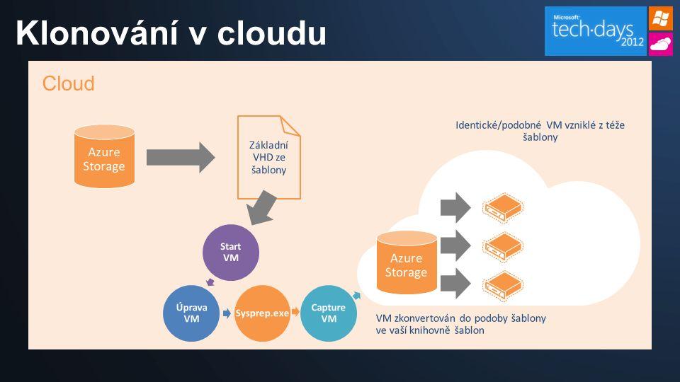 Klonování v cloudu Cloud Základní VHD ze šablony Identické/podobné VM vzniklé z téže šablony VM zkonvertován do podoby šablony ve vaší knihovně šablon
