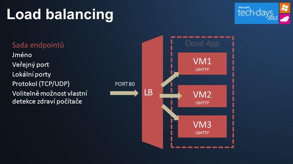 Load balancing Sada endpointů Jméno Veřejný port Lokální porty Protokol (TCP/UDP) Volitelně možnost vlastní detekce zdraví počítače