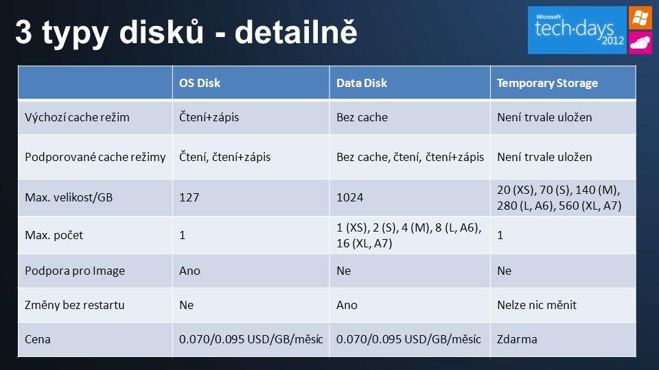 3 typy disků - detailně OS DiskData DiskTemporary Storage Výchozí cache režimČtení+zápisBez cacheNení trvale uložen Podporované cache režimyČtení, čtení+zápisBez cache, čtení, čtení+zápisNení trvale uložen Max.