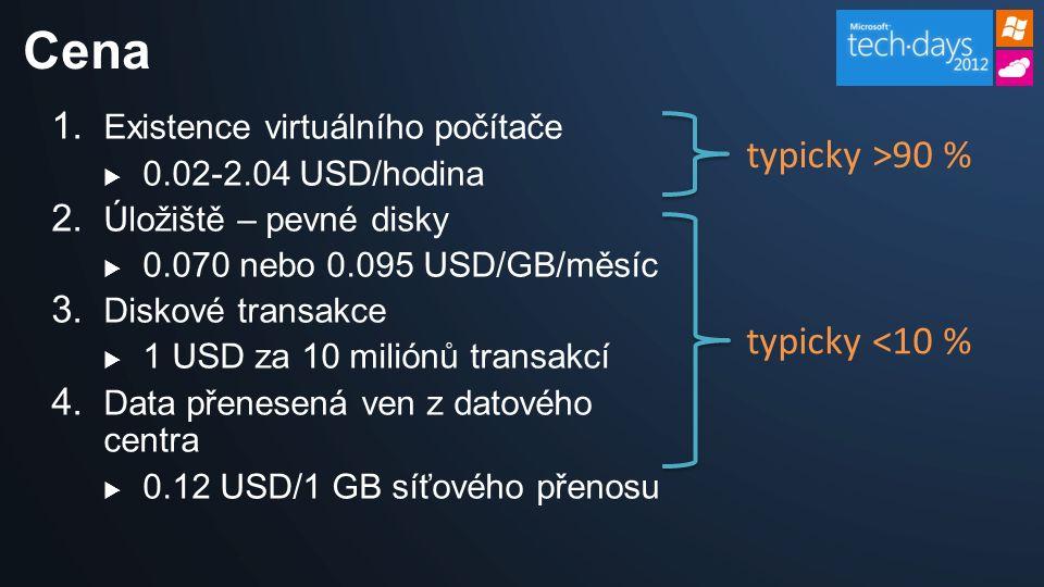 1. Existence virtuálního počítače  0.02-2.04 USD/hodina 2.