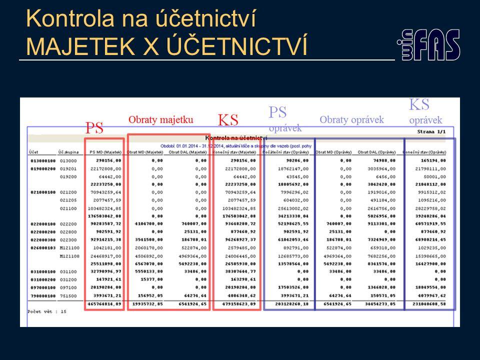 Kontrola na účetnictví MAJETEK X ÚČETNICTVÍ