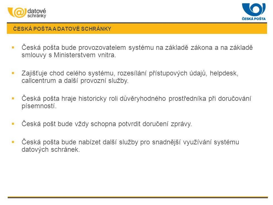 ČESKÁ POŠTA A DATOVÉ SCHRÁNKY  Česká pošta bude provozovatelem systému na základě zákona a na základě smlouvy s Ministerstvem vnitra.