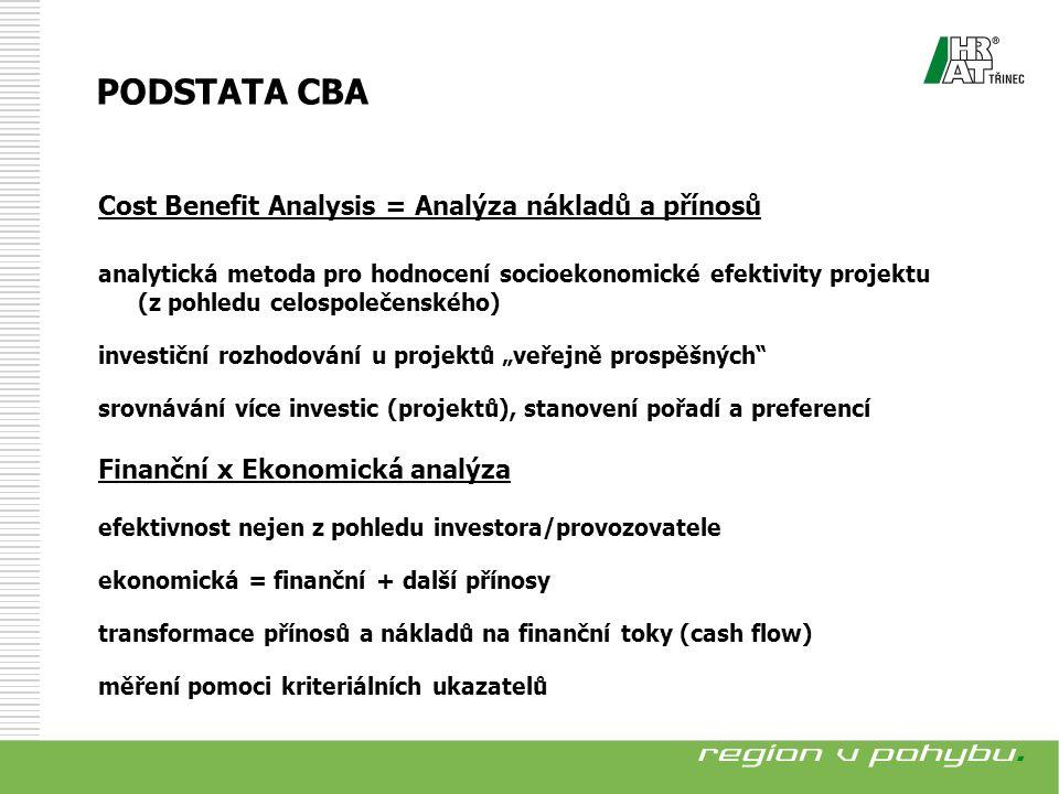 1) Přechod od finanční k ekonomické analýze 2) Vymezení přínosů a nákladů projektu 3) Převod ocenitelných přínosů a nákladů na cash flow 4) Výpočet kriteriálních ukazatelů 5) Vyhodnocení analýzy POSTUP ZPRACOVÁNÍ CBA