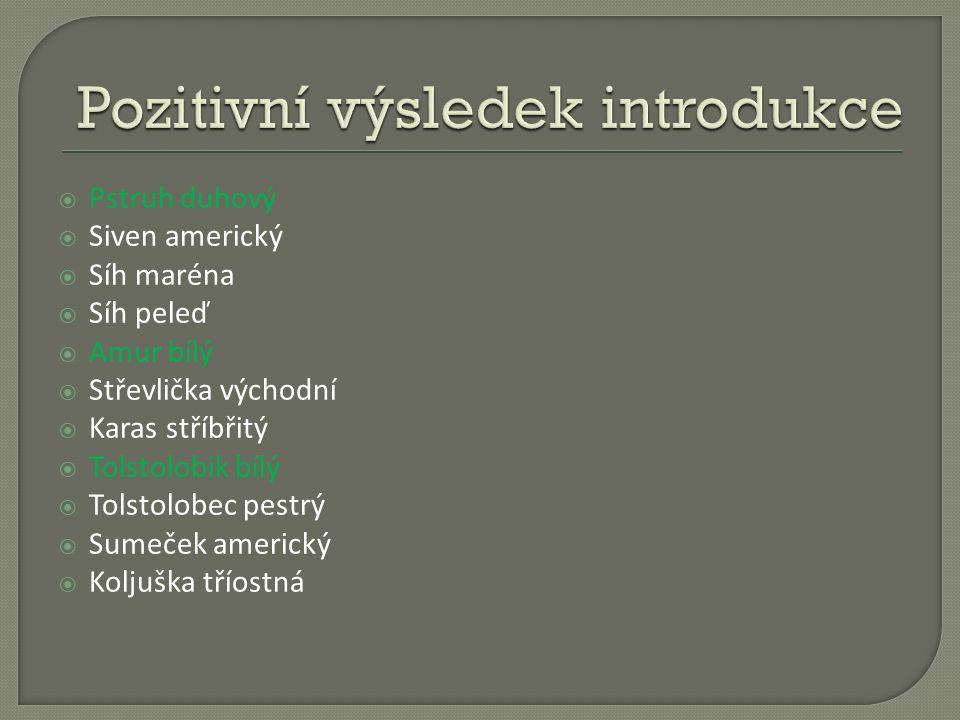  Jeseter hladký (1994)  Jeseter ruský (1996)  Jeseter hvězdnatý (1994)  Jeseter sibiřský (1982)  Veslonos americký (1995)  Amur černý (1999)  Keříčkovec jihoafrický (1986)  Tlamoun nilský (1985 )