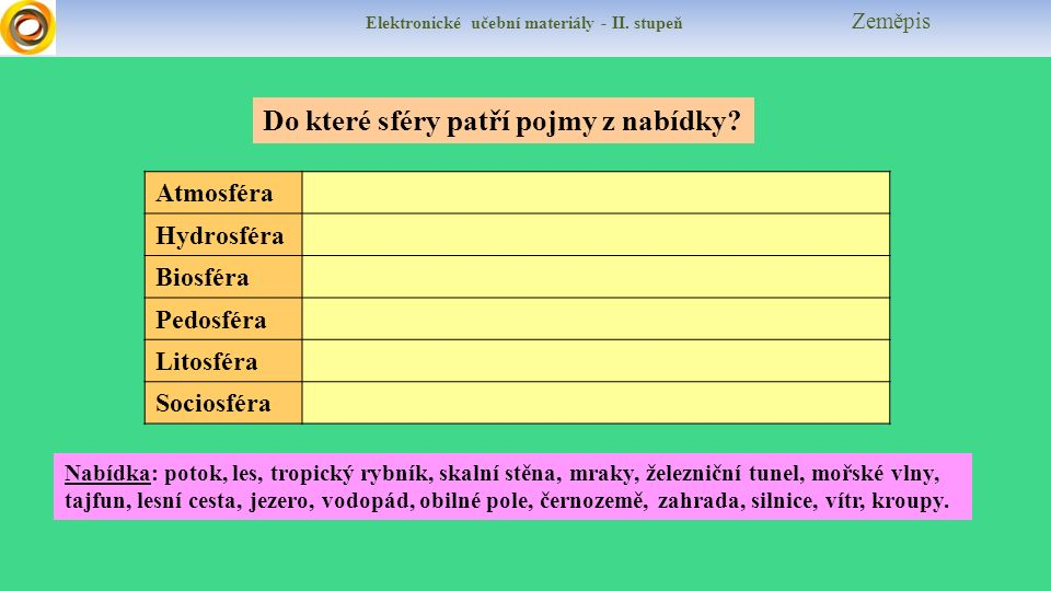 Elektronické učební materiály - II. stupeň Zeměpis Do které sféry patří pojmy z nabídky.