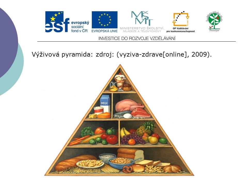 Slide 2…atd Výživová pyramida: zdroj: (vyziva-zdrave[online], 2009).