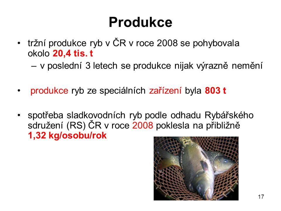 17 Produkce tržní produkce ryb v ČR v roce 2008 se pohybovala okolo 20,4 tis. t –v poslední 3 letech se produkce nijak výrazně nemění produkce ryb ze
