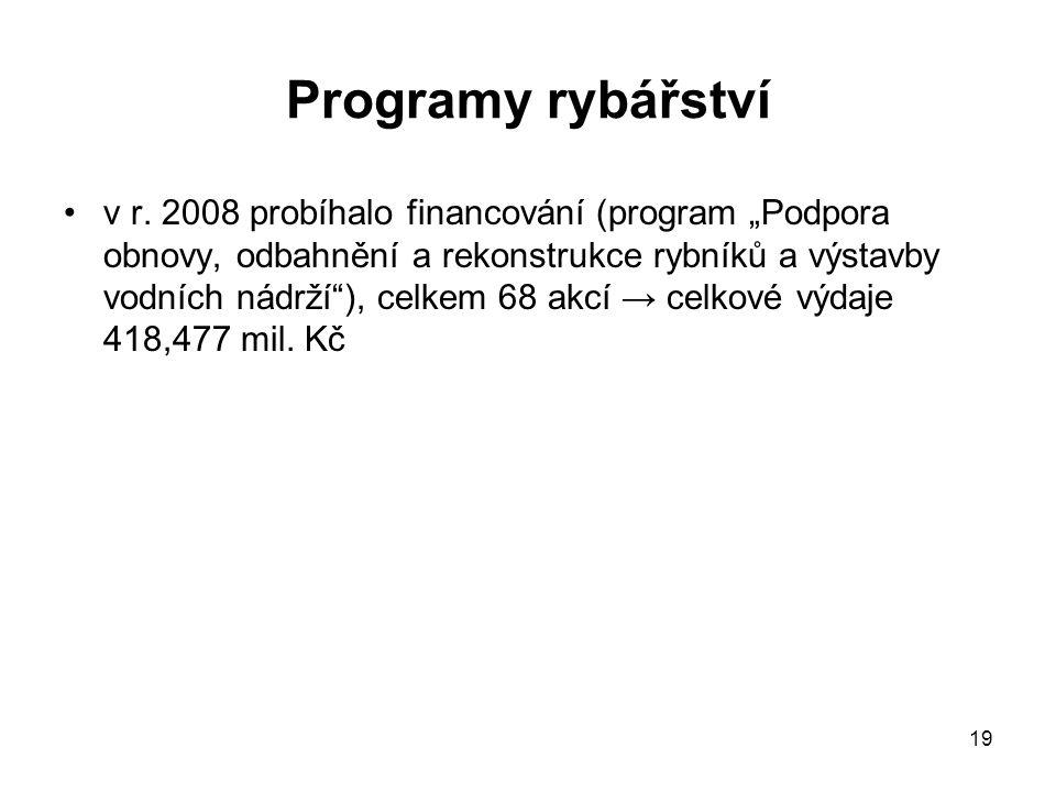 """19 Programy rybářství v r. 2008 probíhalo financování (program """"Podpora obnovy, odbahnění a rekonstrukce rybníků a výstavby vodních nádrží""""), celkem 6"""