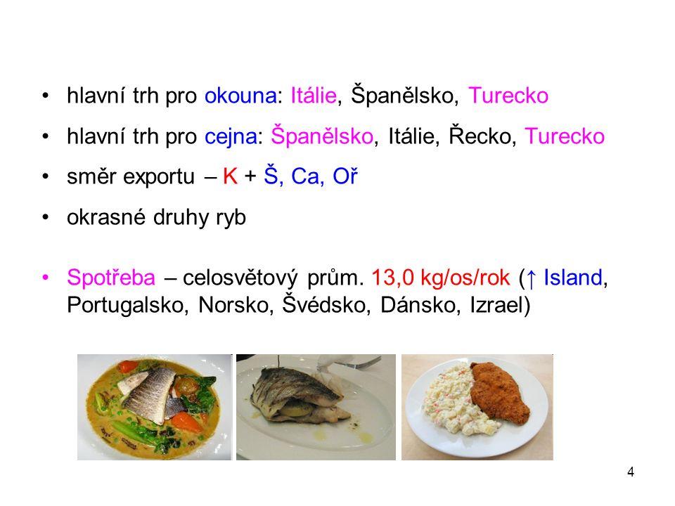 4 hlavní trh pro okouna: Itálie, Španělsko, Turecko hlavní trh pro cejna: Španělsko, Itálie, Řecko, Turecko směr exportu – K + Š, Ca, Oř okrasné druhy