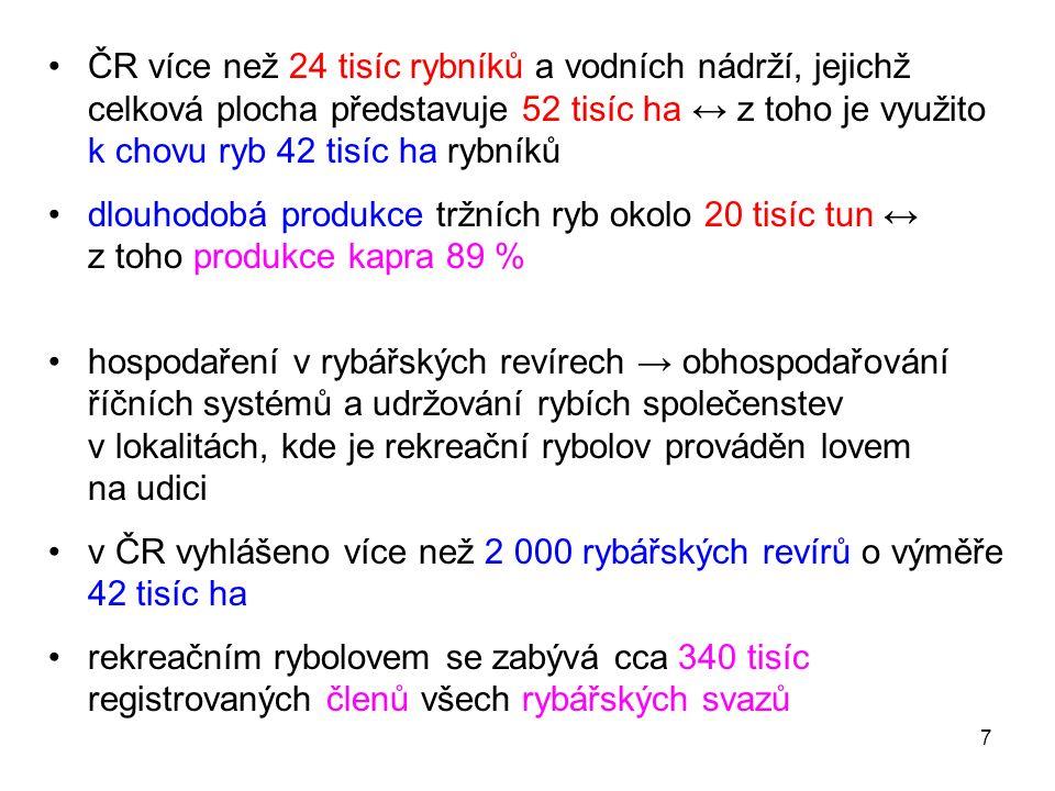 7 ČR více než 24 tisíc rybníků a vodních nádrží, jejichž celková plocha představuje 52 tisíc ha ↔ z toho je využito k chovu ryb 42 tisíc ha rybníků dl