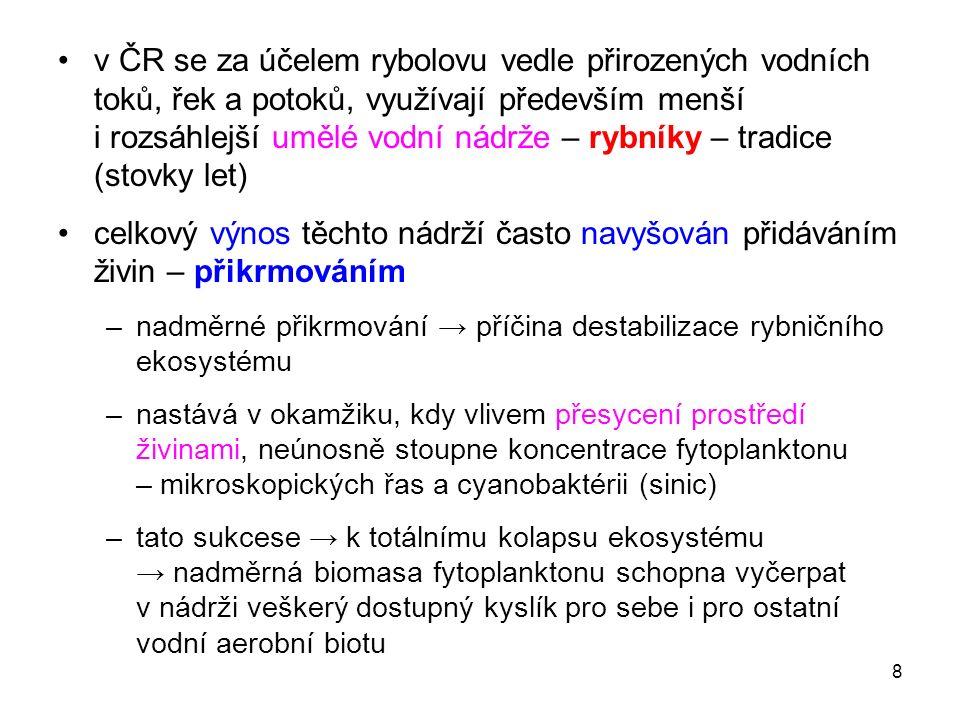8 v ČR se za účelem rybolovu vedle přirozených vodních toků, řek a potoků, využívají především menší i rozsáhlejší umělé vodní nádrže – rybníky – trad