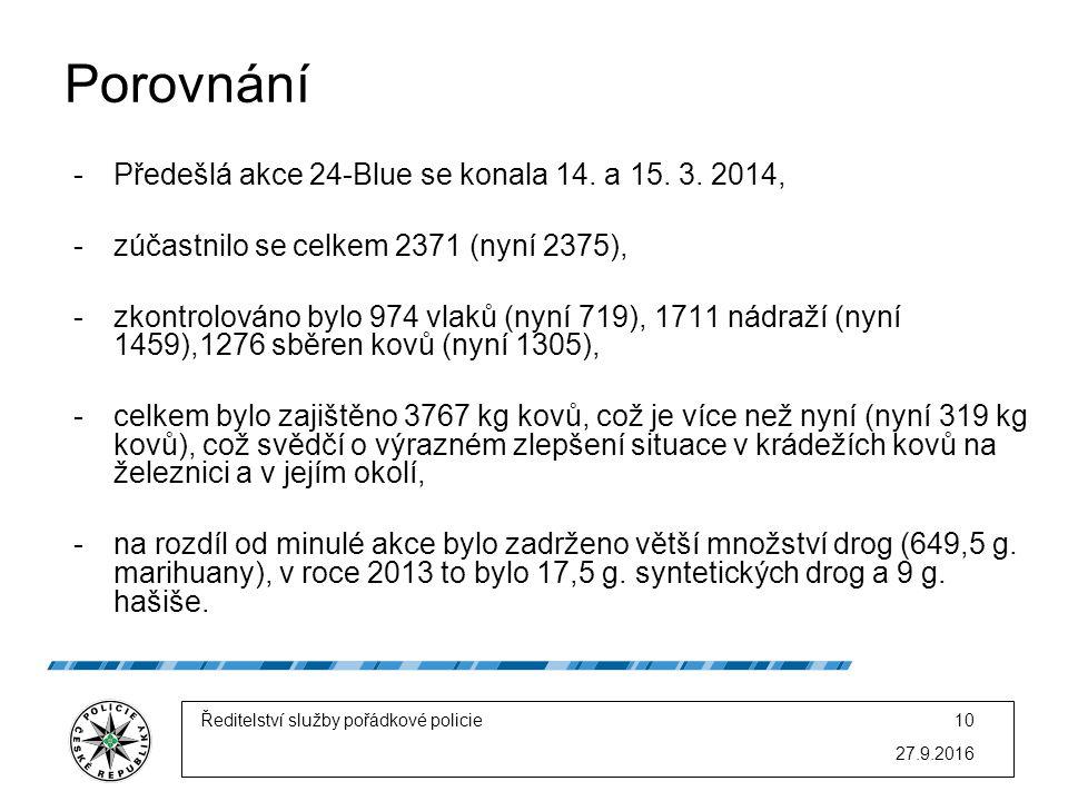 Porovnání -Předešlá akce 24-Blue se konala 14. a 15.