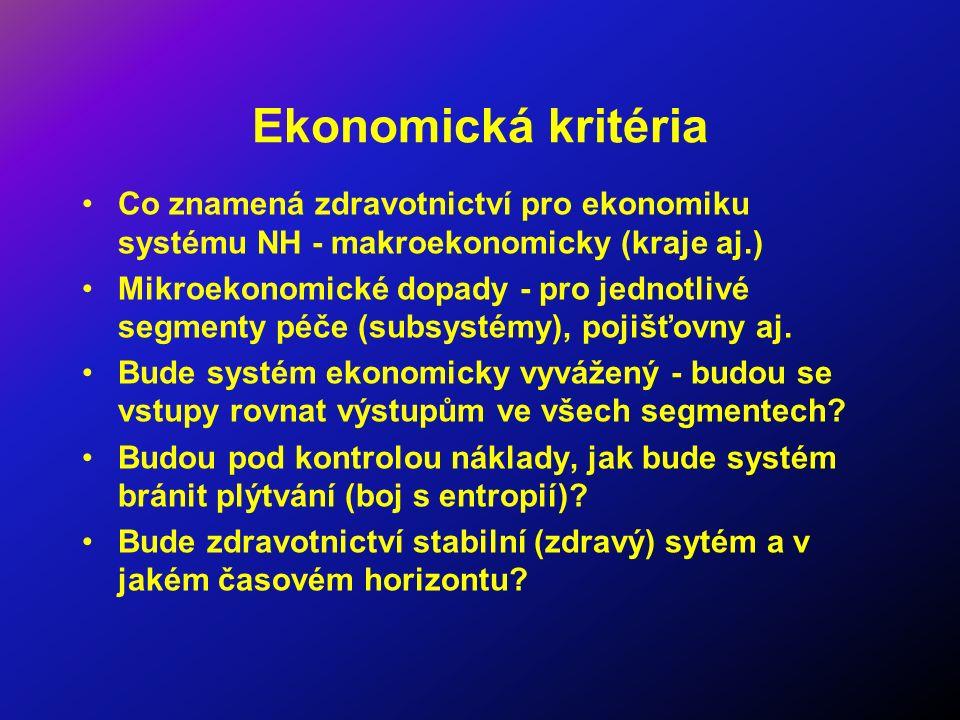 Ekonomická kritéria Co znamená zdravotnictví pro ekonomiku systému NH - makroekonomicky (kraje aj.) Mikroekonomické dopady - pro jednotlivé segmenty péče (subsystémy), pojišťovny aj.