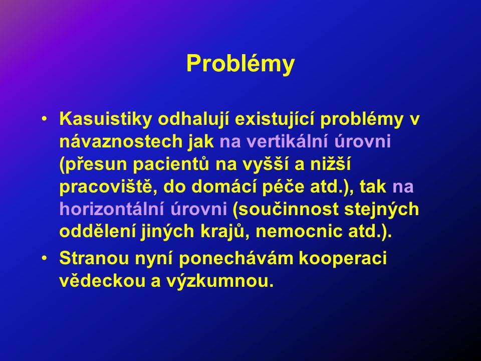 Problémy Kasuistiky odhalují existující problémy v návaznostech jak na vertikální úrovni (přesun pacientů na vyšší a nižší pracoviště, do domácí péče atd.), tak na horizontální úrovni (součinnost stejných oddělení jiných krajů, nemocnic atd.).