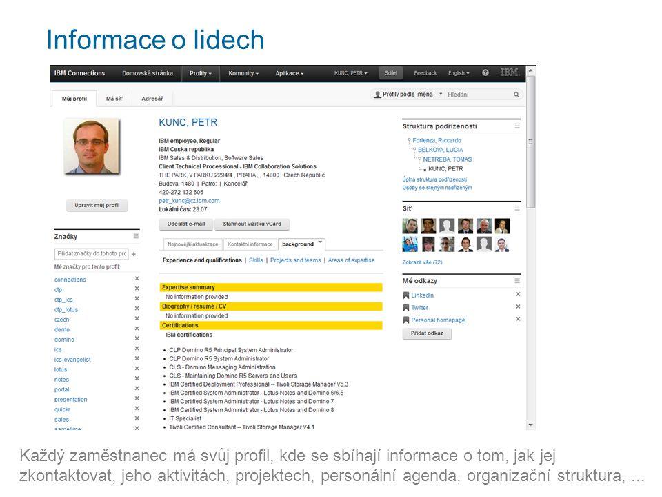 Informace o lidech Každý zaměstnanec má svůj profil, kde se sbíhají informace o tom, jak jej zkontaktovat, jeho aktivitách, projektech, personální agenda, organizační struktura,...