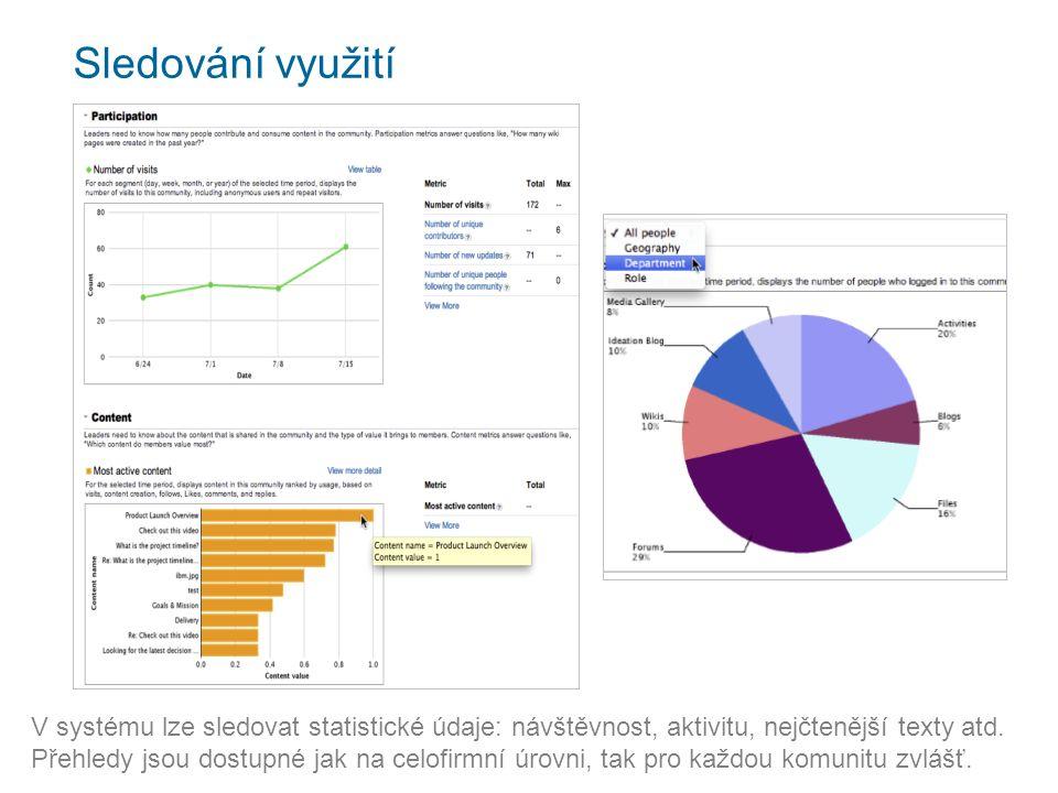 Sledování využití V systému lze sledovat statistické údaje: návštěvnost, aktivitu, nejčtenější texty atd. Přehledy jsou dostupné jak na celofirmní úro