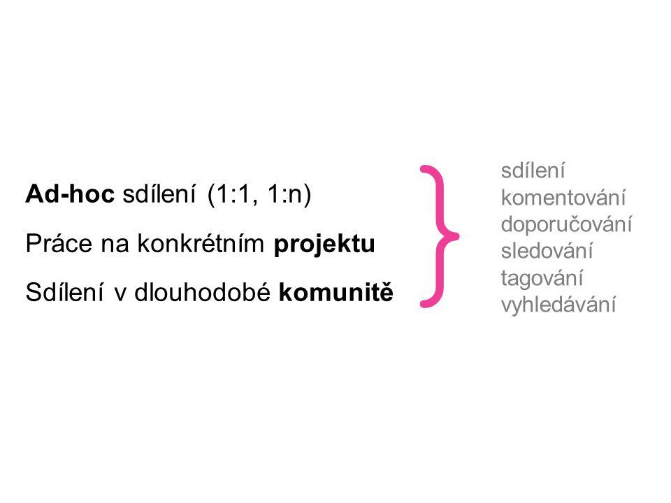 Ad-hoc sdílení (1:1, 1:n) Práce na konkrétním projektu Sdílení v dlouhodobé komunitě sdílení komentování doporučování sledování tagování vyhledávání }