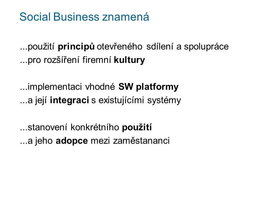 Social Business znamená...použití principů otevřeného sdílení a spolupráce...pro rozšíření firemní kultury...implementaci vhodné SW platformy...a její integraci s existujícími systémy...stanovení konkrétního použití...a jeho adopce mezi zaměstananci