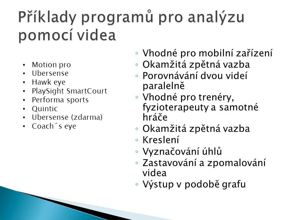 ◦ Vhodné pro mobilní zařízení ◦ Okamžitá zpětná vazba ◦ Porovnávání dvou videí paralelně ◦ Vhodné pro trenéry, fyzioterapeuty a samotné hráče ◦ Okamžitá zpětná vazba ◦ Kreslení ◦ Vyznačování úhlů ◦ Zastavování a zpomalování videa ◦ Výstup v podobě grafu Motion pro Ubersense Hawk eye PlaySight SmartCourt Performa sports Quintic Ubersense (zdarma) Coach´s eye