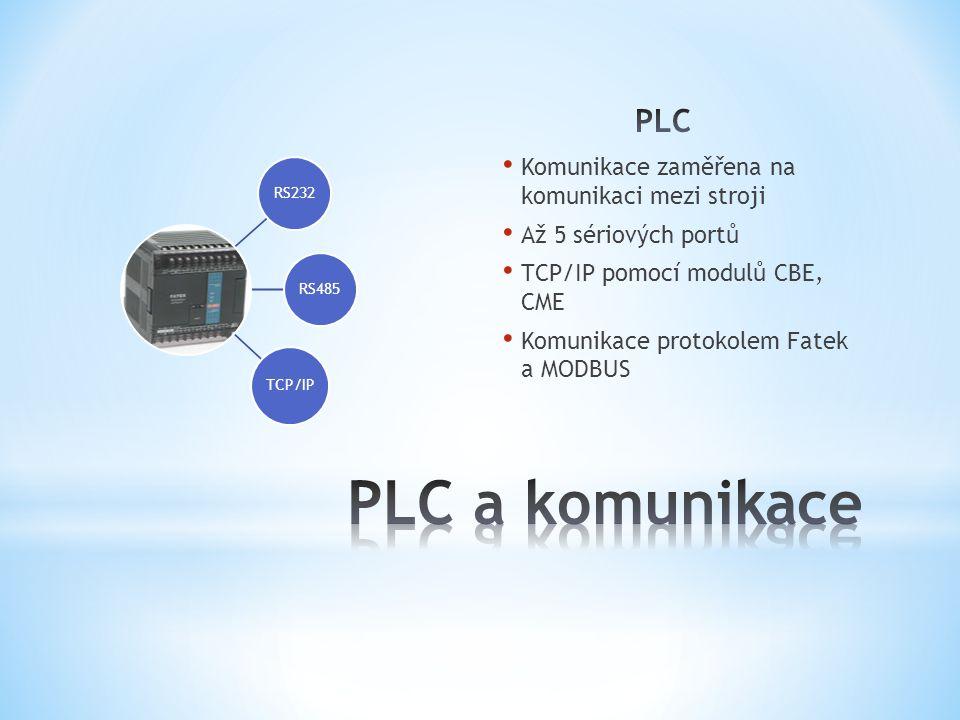 Komunikace zaměřena na komunikaci mezi stroji Až 5 sériových portů TCP/IP pomocí modulů CBE, CME Komunikace protokolem Fatek a MODBUS RS232RS485 TCP/I